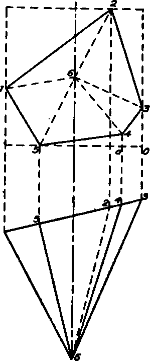 Front Elevation Of A Prism : Characteristics of various isometrics cube with inscribed