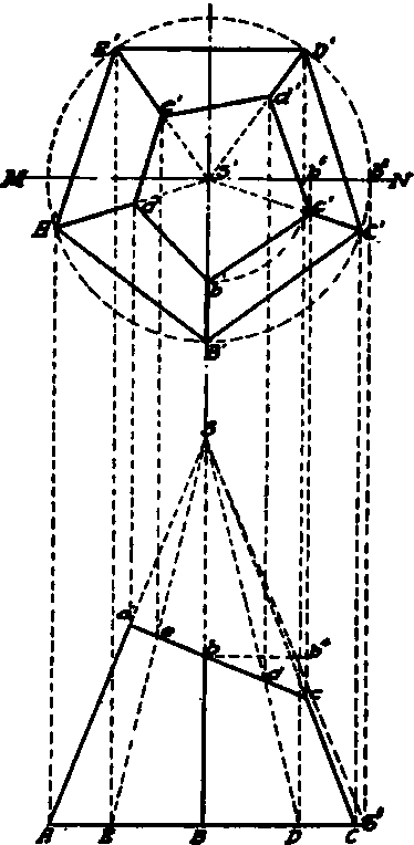 regular pentagonal pyramid, it v ofthe surface Properties of base as surface
