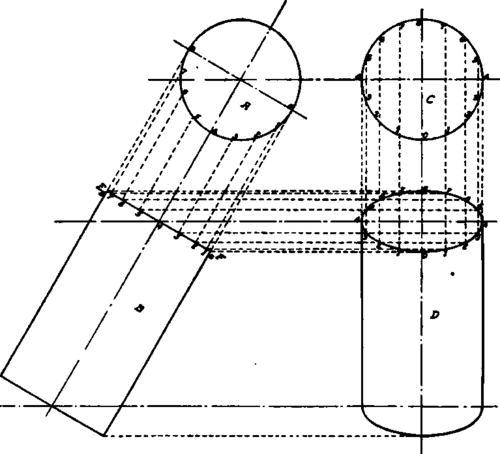 Plan And Elevation Of Cylinder : What are plans elevations and sections talk architecture