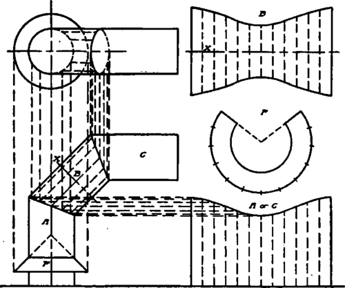 Plan And Elevation Of Cylinder : Development of surfaces