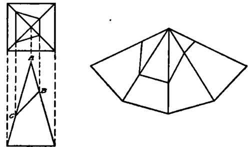 Plan And Elevation Of Prism : Principles of orthographic projection plate xii developments
