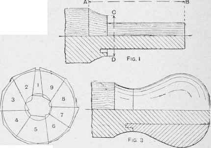 hoyts cover leter Cover design: cappelen damm  leter etter de motsetningsparene som ulike  representasjoner er strukturert rundt  hoyts sektormodell.