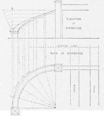 Projection of curved wing wall projection of curved wing wall ccuart Choice Image
