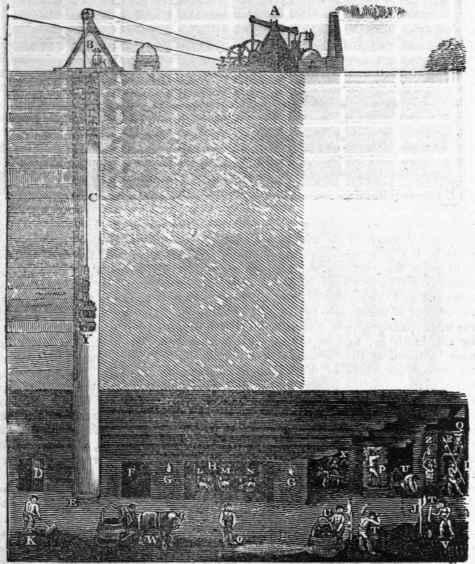Coal Mining Drawings Coal Mine 363