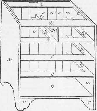 wood chest drawers plans