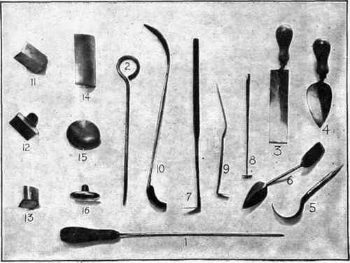 259 Tools Used In Moulding