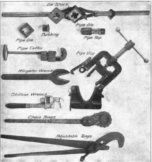 Plz Help Me Identify This Old Tool