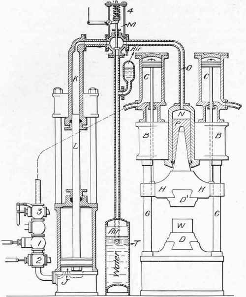 2 Stage Hydraulic Pump Diagram on two stage thermostat diagram