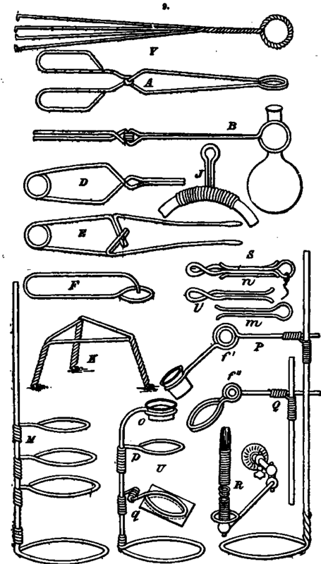 Apparatus In Laboratory furthermore Illustration Of The Kinds Of Laboratory Apparatus In There Uses And Classification together with 9636832e87bd0bb6fa1a18bcfc9408d1 furthermore Lab Safety Rules Symbols further Laboratory Equipment 152. on laboratory apparatuses and their uses