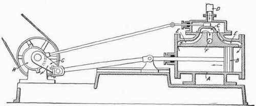 Simple Steam Engine Diagram – Wonderful Image Gallery
