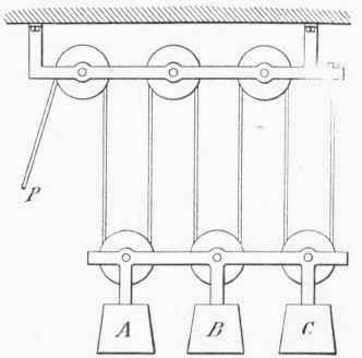 Fig-19-Series-of-Pulleys.jpg