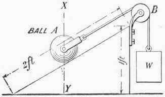 42. An Example Of The Inclined Plane