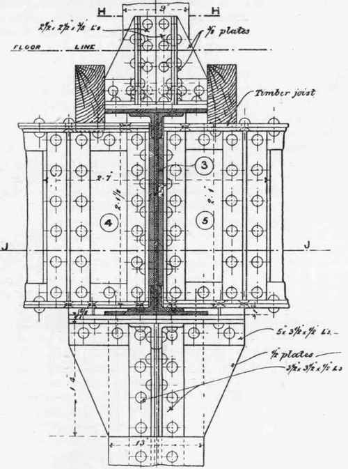 On the practical design of columns and struts part 11 for Struts 1 architecture