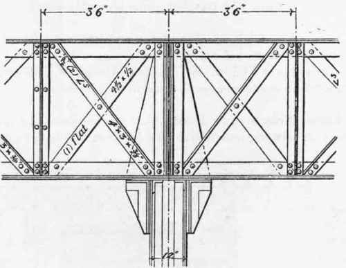 lattice girderwork for roofing