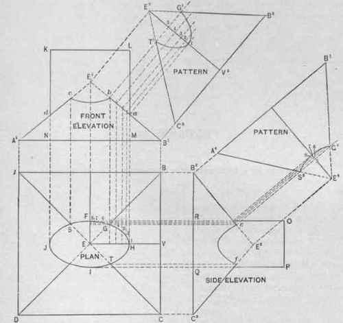 Trundicated Pyrmid Flat Pattern - 403 Forbidden
