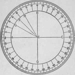 Circles and their properties a circle divided into degrees for measuring angles ccuart Images