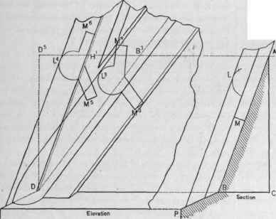 The patterns for a hip molding mitering against the bed for Mansard roof section