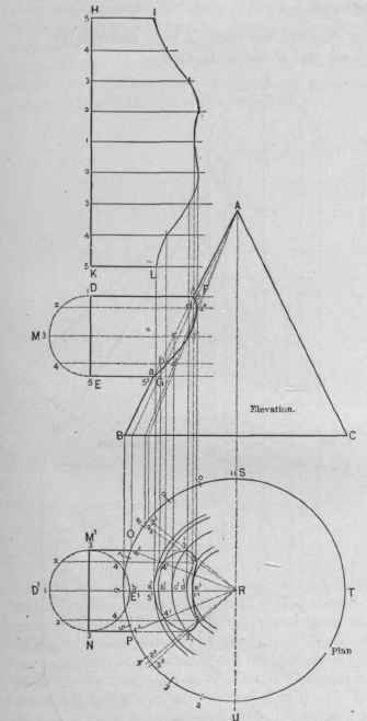 Plan And Elevation Of Cylinder : Problem the patterns of a cone intersected by