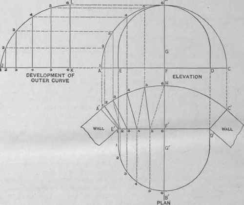 Elevation For Circular Plan : Pattern for the soffit of a semicircular arch in