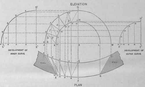 Elevation For Circular Plan : Problem pattern for a splayed arch in circular wall