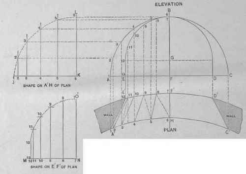 Elevation For Circular Plan : Problem pattern for the soffit of an arch in a