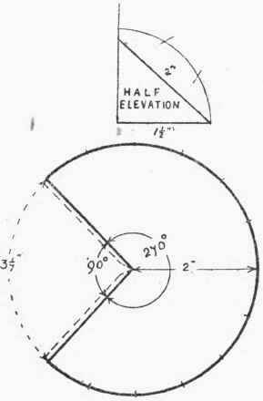 Chapter xii conical articles of short taper for Sheet metal cone template