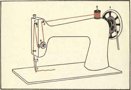 Amazon.com: singer sewing machine parts