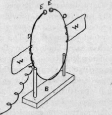 http://chestofbooks.com/crafts/popular-mechanics/Amateur-Work-1/images/Hertzian-Waves-6.png