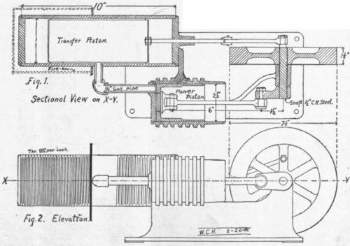Very old plans for large high torque engine for Stirling engine plans design blueprints