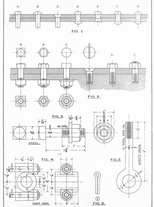 machine drawing symbol