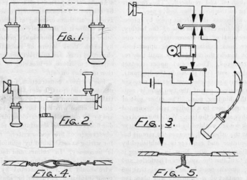 telephone circuits and wiring  i  a simple arrangement for