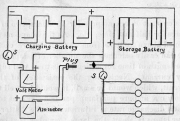Make A Bridge Rectifier From Diodes together with Back Up Lights Wiring Diagram as well Switch Wiring Using Nm Cable besides Electrical Layout Residential furthermore Ceiling Fan 3 Way Switch Wiring Diagram. on wiring diagram two way lighting