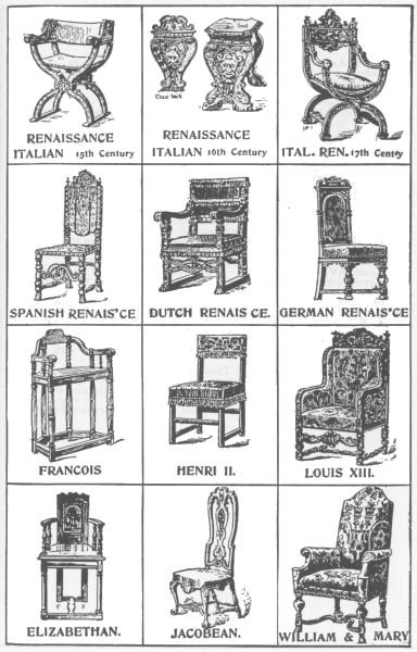 Antique Chair Styles Guide