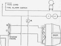 How To Make A Fire And Burglar Alarm