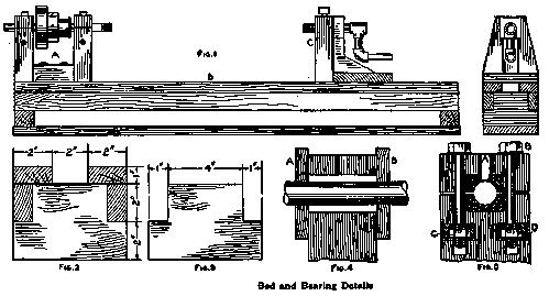How To Make A Lathe - Tour a bois fait maison