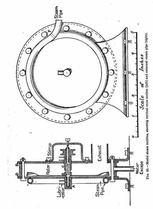 A Practical Steam Turbine