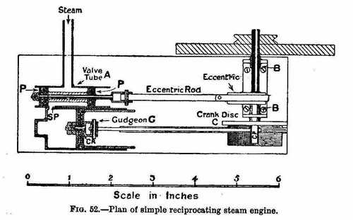 homemade steam engine plans