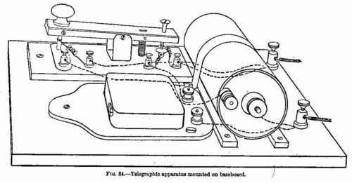 x  telegraphic apparatus