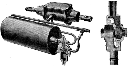 The westinghouse brake