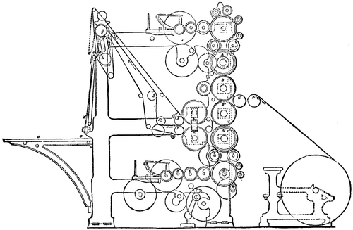 Super Marinonis Rotary Printing Press Wiring Digital Resources Attrlexorcompassionincorg