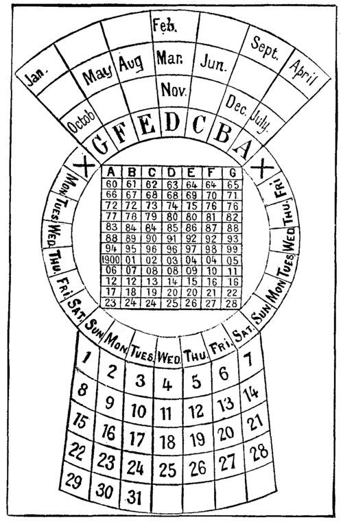 graphic relating to Perpetual Calendar Pdf called Much better Perpetual Calendar (towards the Calendar year 2124): 10 Ways