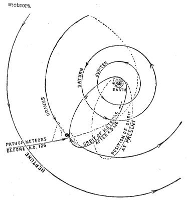 comets and asteroids venn diagram