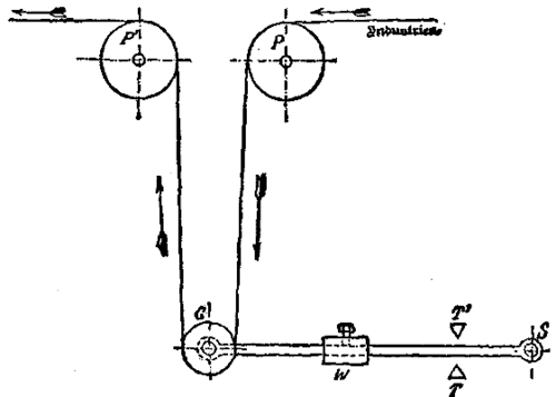 the mechanical reeling of silk  part 5