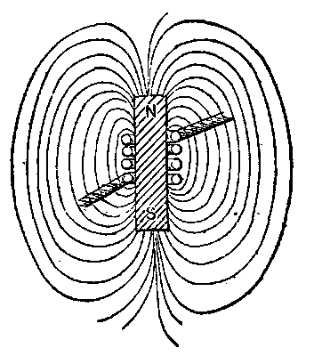 Magnetism In Its Relation To Induced Electromotive Force And ...
