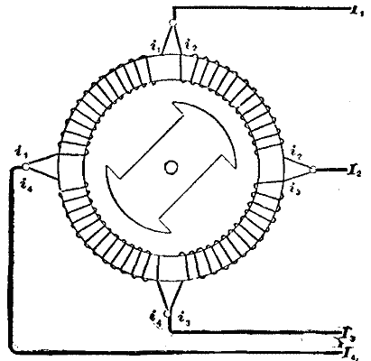 Alternating Current Motor