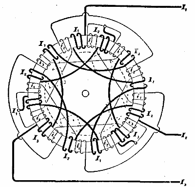 The Two Or Three Phase Alternating Current Systems Continued