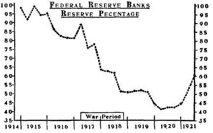 The Federal Reserve Act  Part 3