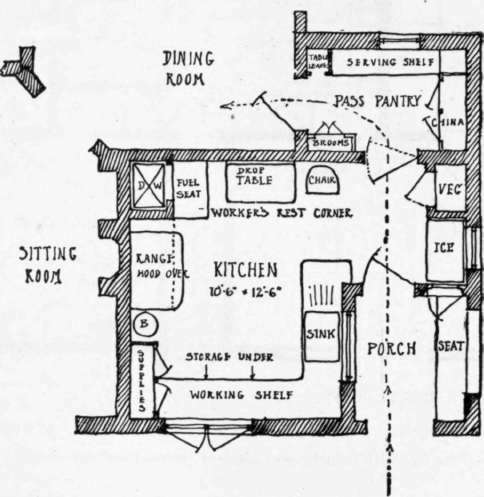 enchanting house plans with butlers kitchen gallery exterior ideas