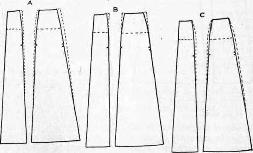 Сшить юбку из трикотажа своими руками без