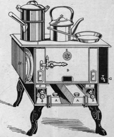 Oilstoves http://chestofbooks.com/food/household/Woman-Encyclopaedia-2/The-Management-Of-Oil-Stoves.html